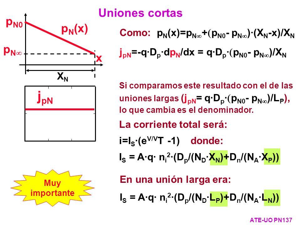 p N (x) p N p N0 x XNXN j pN Uniones cortas ATE-UO PN137 Como: p N (x)=p N + p N0 - p N )·(X N -x)/X N j pN =-q·D p ·dp N /dx = q·D p · p N0 - p N )/X