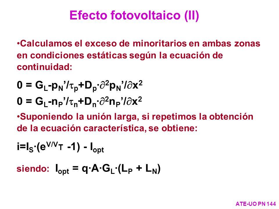 Calculamos el exceso de minoritarios en ambas zonas en condiciones estáticas según la ecuación de continuidad: 0 = G L -p N / p +D p · 2 p N / x 2 0 =