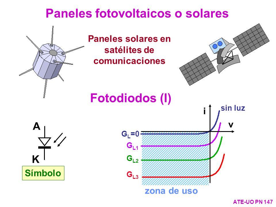 Paneles fotovoltaicos o solares ATE-UO PN 147 Paneles solares en satélites de comunicaciones Fotodiodos (I) Símbolo A K sin luz G L =0 G L1 G L2 G L3