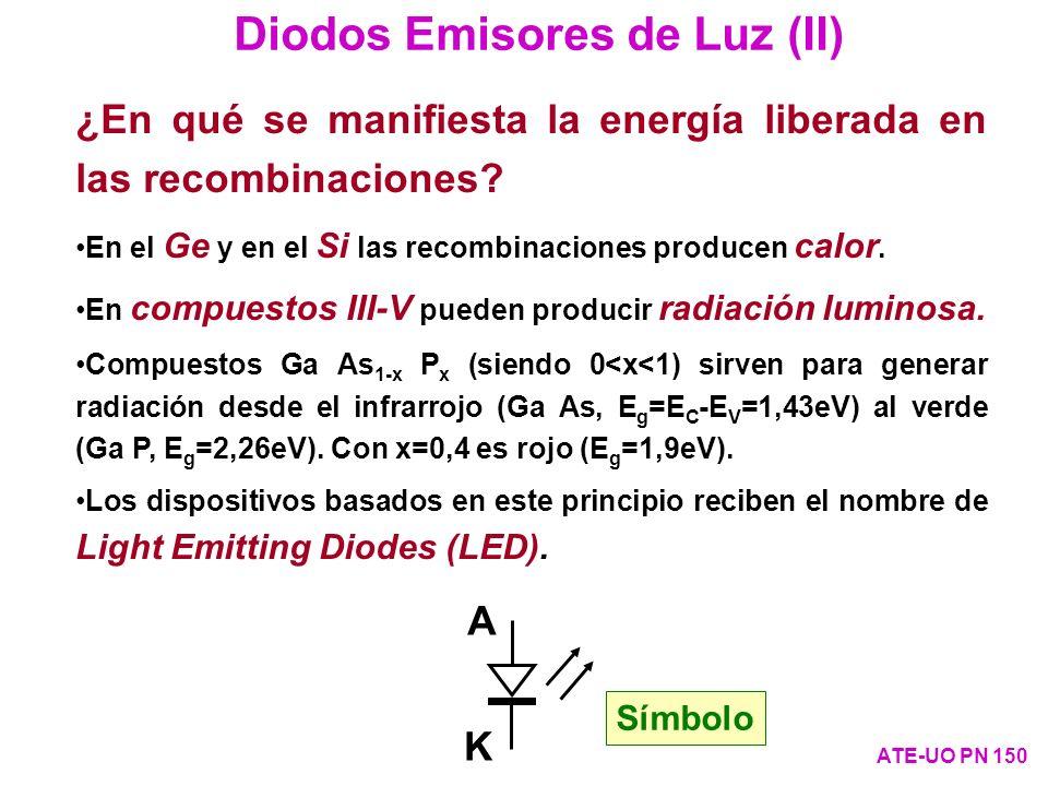 ¿En qué se manifiesta la energía liberada en las recombinaciones? En el Ge y en el Si las recombinaciones producen calor. En compuestos III-V pueden p