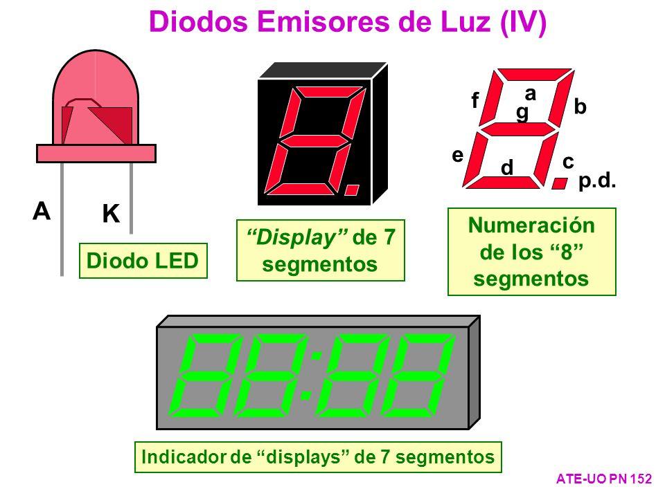 A K Diodo LED a c b d f e g p.d. Numeración de los 8 segmentos Indicador de displays de 7 segmentos Display de 7 segmentos Diodos Emisores de Luz (IV)