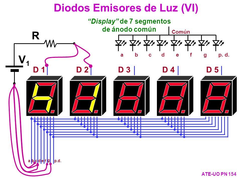 Diodos Emisores de Luz (VI) ATE-UO PN 154 abc d ef gp. d. Común Display de 7 segmentos de ánodo común D 1D 2D 3D 4D 5 abc d e f g p.d. V1V1 R