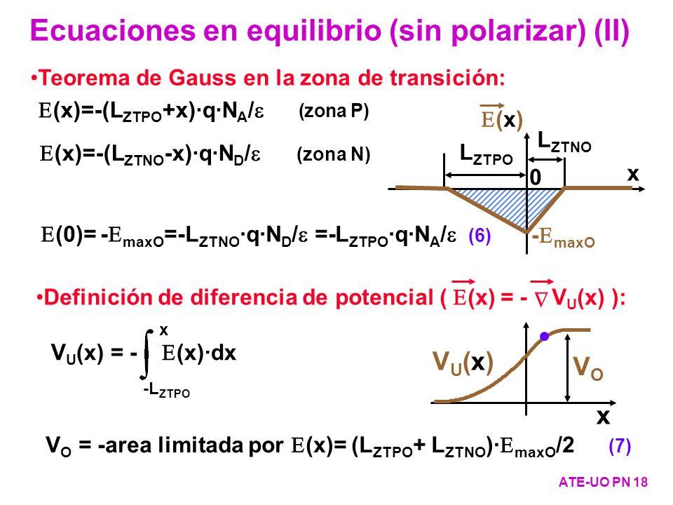 V O = -area limitada por (x)= (L ZTPO + L ZTNO )· maxO /2 (7) Definición de diferencia de potencial ( (x) = - V U (x) ): VU(x)VU(x) VOVO x V U (x) = -