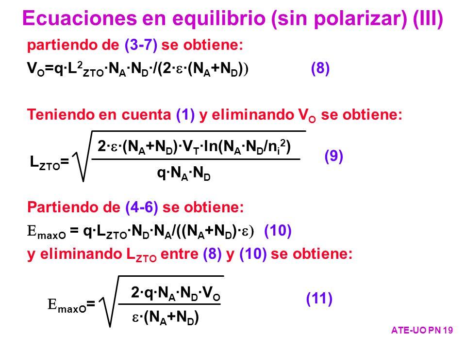 Ecuaciones en equilibrio (sin polarizar) (III) ATE-UO PN 19 partiendo de (3-7) se obtiene: V O =q·L 2 ZTO ·N A ·N D ·/(2· ·(N A +N D ) (8) Teniendo en
