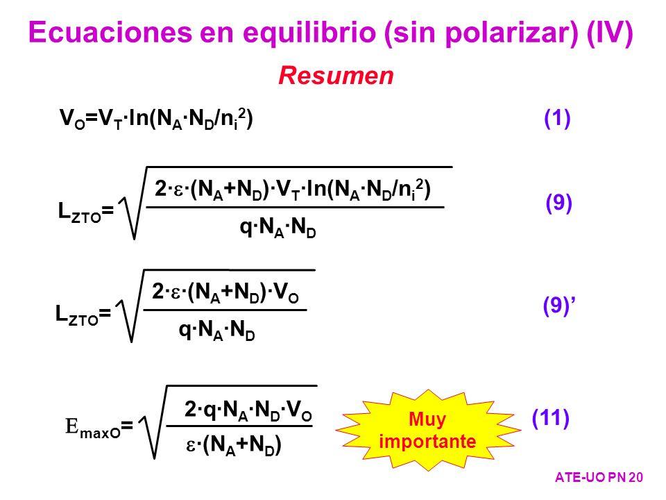 Ecuaciones en equilibrio (sin polarizar) (IV) ATE-UO PN 20 2· ·(N A +N D )·V T ·ln(N A ·N D /n i 2 ) L ZTO = q·N A ·N D (9) ·(N A +N D ) maxO = 2·q·N