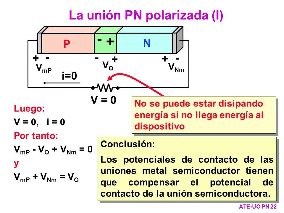 Luego: V = 0, i = 0 Por tanto: V mP - V O + V Nm = 0 y V mP + V Nm = V O VOVO - + P N + - V mP - + V Nm - + V = 0 i=0 No se puede estar disipando ener