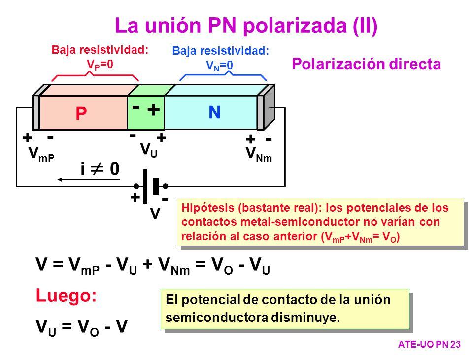 V = V mP - V U + V Nm = V O - V U Luego: V U = V O - V VUVU - + V mP - + V Nm - + i 0 P N + - V - + Baja resistividad: V N =0 Baja resistividad: V P =