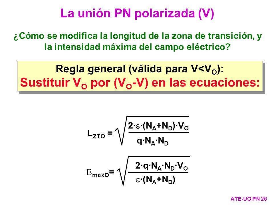 La unión PN polarizada (V) ATE-UO PN 26 ¿Cómo se modifica la longitud de la zona de transición, y la intensidad máxima del campo eléctrico? Regla gene