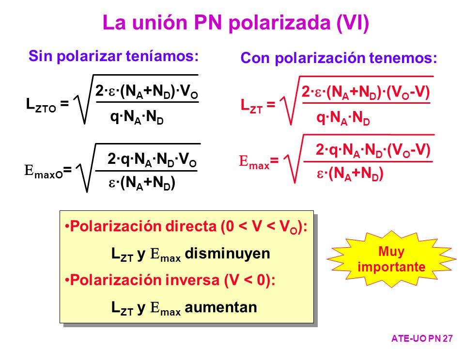 La unión PN polarizada (VI) ATE-UO PN 27 ·(N A +N D ) maxO = 2·q·N A ·N D ·V O L ZTO = 2· ·(N A +N D )·V O q·N A ·N D Sin polarizar teníamos: max = ·(