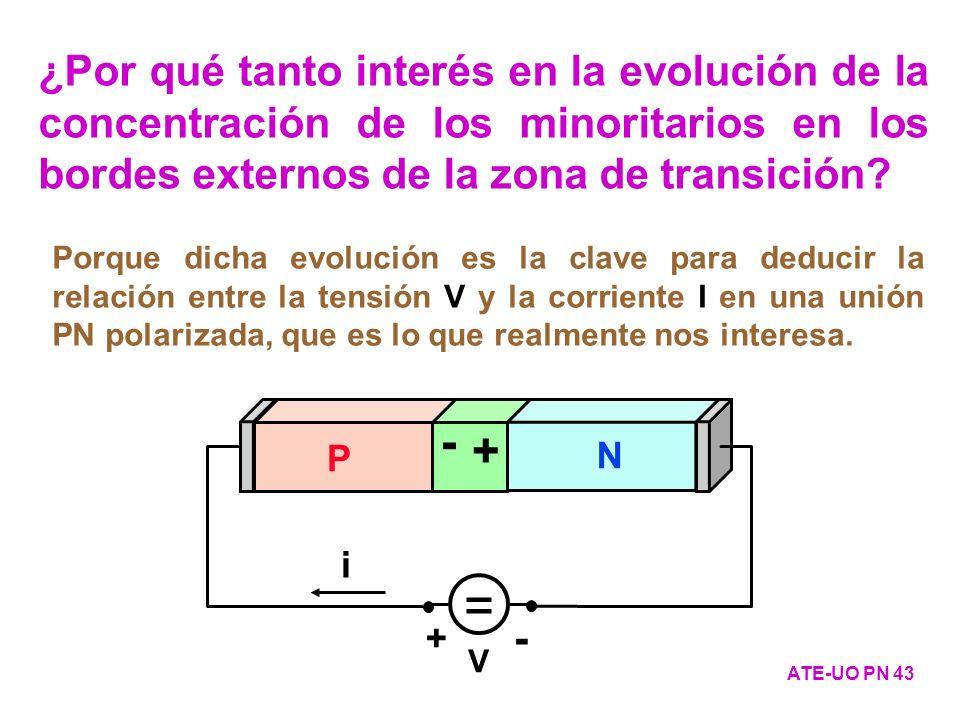 ¿Por qué tanto interés en la evolución de la concentración de los minoritarios en los bordes externos de la zona de transición? ATE-UO PN 43 Porque di