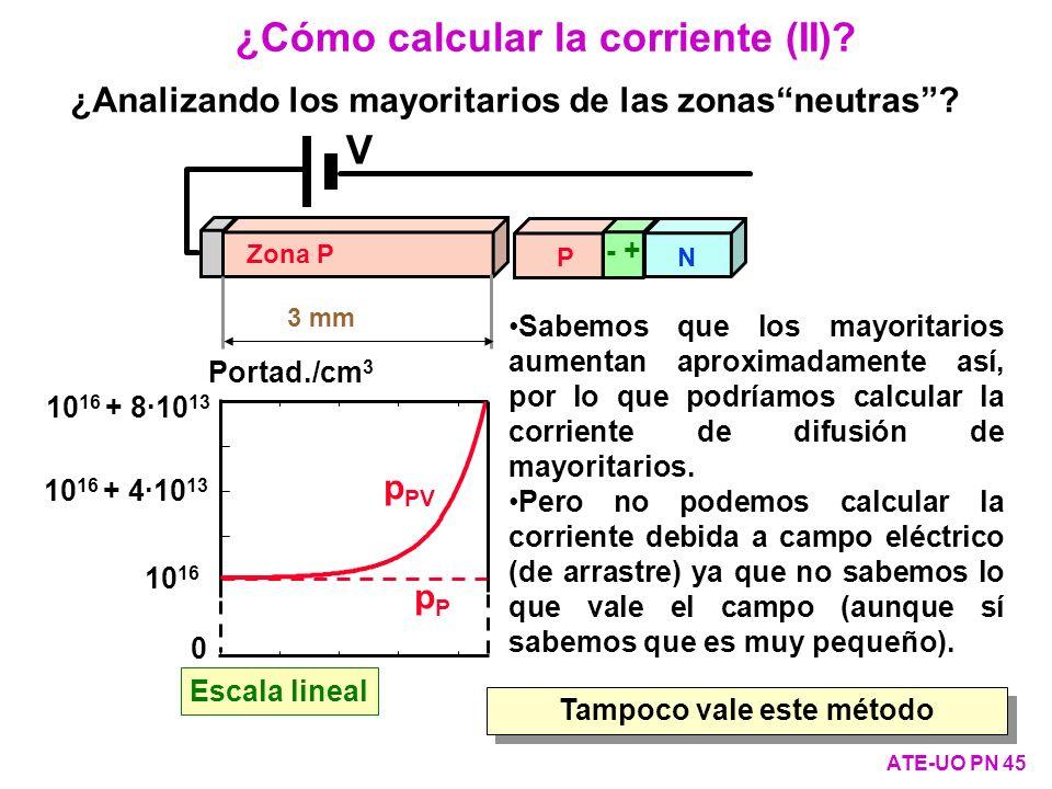 ¿Cómo calcular la corriente (II)? ATE-UO PN 45 ¿Analizando los mayoritarios de las zonasneutras? V 3 mm PN - + Zona P Escala lineal Portad./cm 3 10 16
