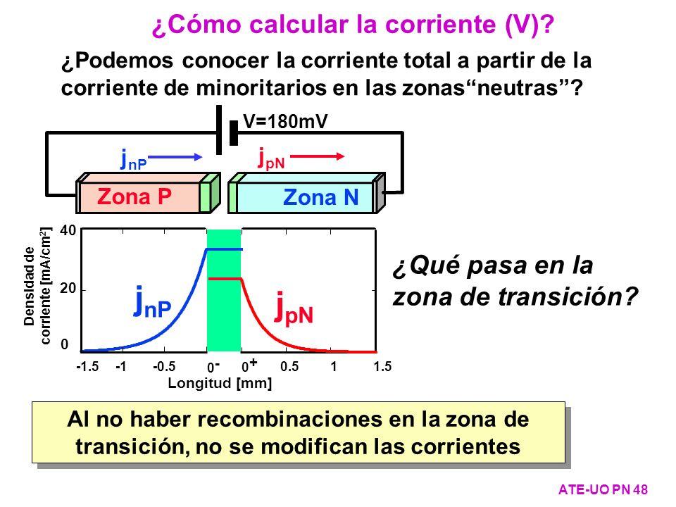 ¿Cómo calcular la corriente (V)? ATE-UO PN 48 ¿Podemos conocer la corriente total a partir de la corriente de minoritarios en las zonasneutras? ¿Qué p