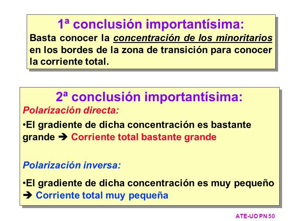 1ª conclusión importantísima: Basta conocer la concentración de los minoritarios en los bordes de la zona de transición para conocer la corriente tota