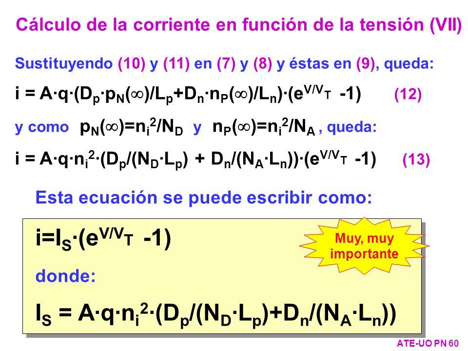 Cálculo de la corriente en función de la tensión (VII) ATE-UO PN 60 Sustituyendo (10) y (11) en (7) y (8) y éstas en (9), queda: i = A·q·(D p ·p N ( )