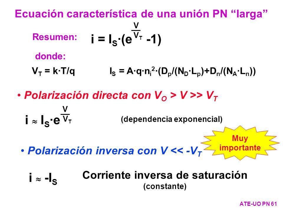 Polarización directa con V O > V >> V T Polarización inversa con V << -V T Resumen: i = I S ·(e -1) V VTVT donde: V T = k·T/q I S = A·q·n i 2 ·(D p /(