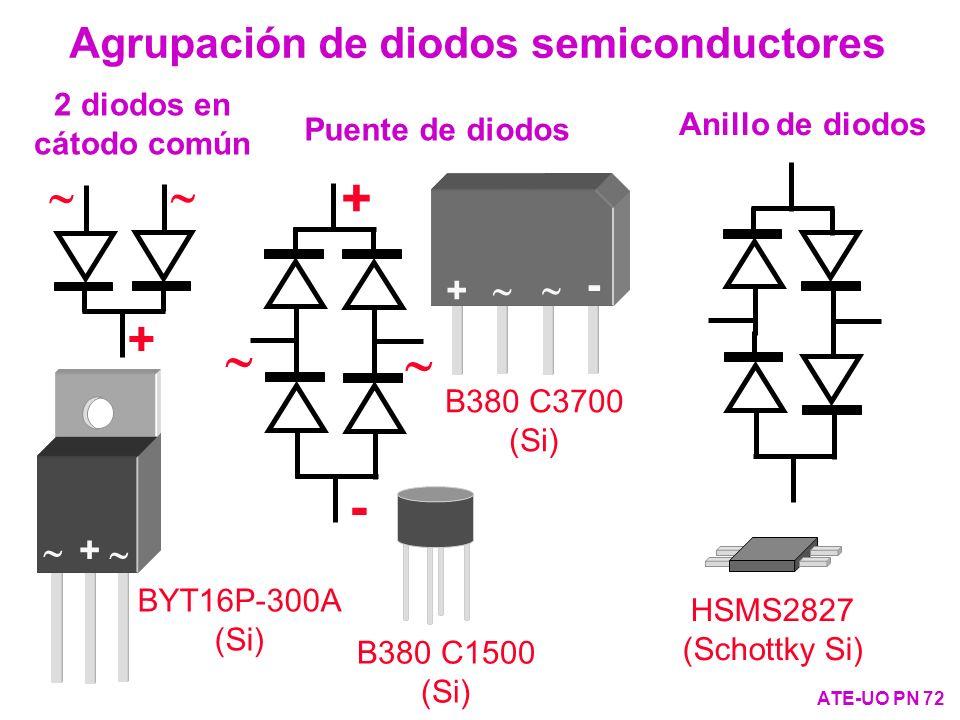 Agrupación de diodos semiconductores ATE-UO PN 72 2 diodos en cátodo común BYT16P-300A (Si) + + Anillo de diodos HSMS2827 (Schottky Si) - + Puente de