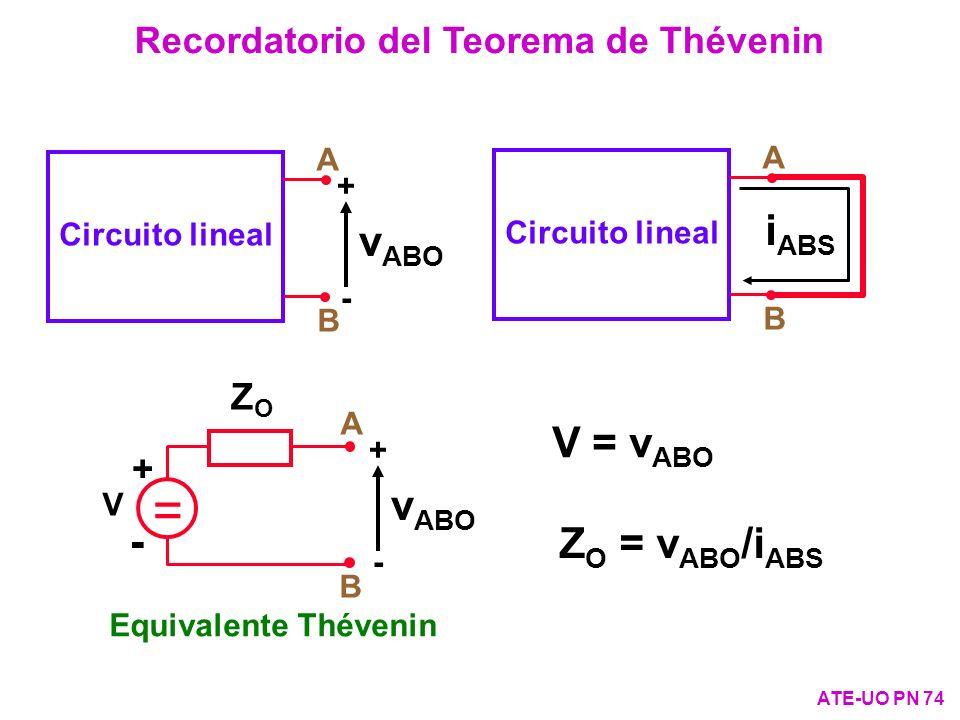 Recordatorio del Teorema de Thévenin ATE-UO PN 74 v ABO + - Circuito lineal A B A B i ABS V V = v ABO ZOZO Z O = v ABO /i ABS - + = A B v ABO + - Equi