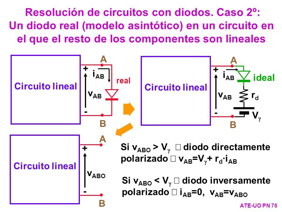 Resolución de circuitos con diodos. Caso 2º: Un diodo real (modelo asintótico) en un circuito en el que el resto de los componentes son lineales ATE-U