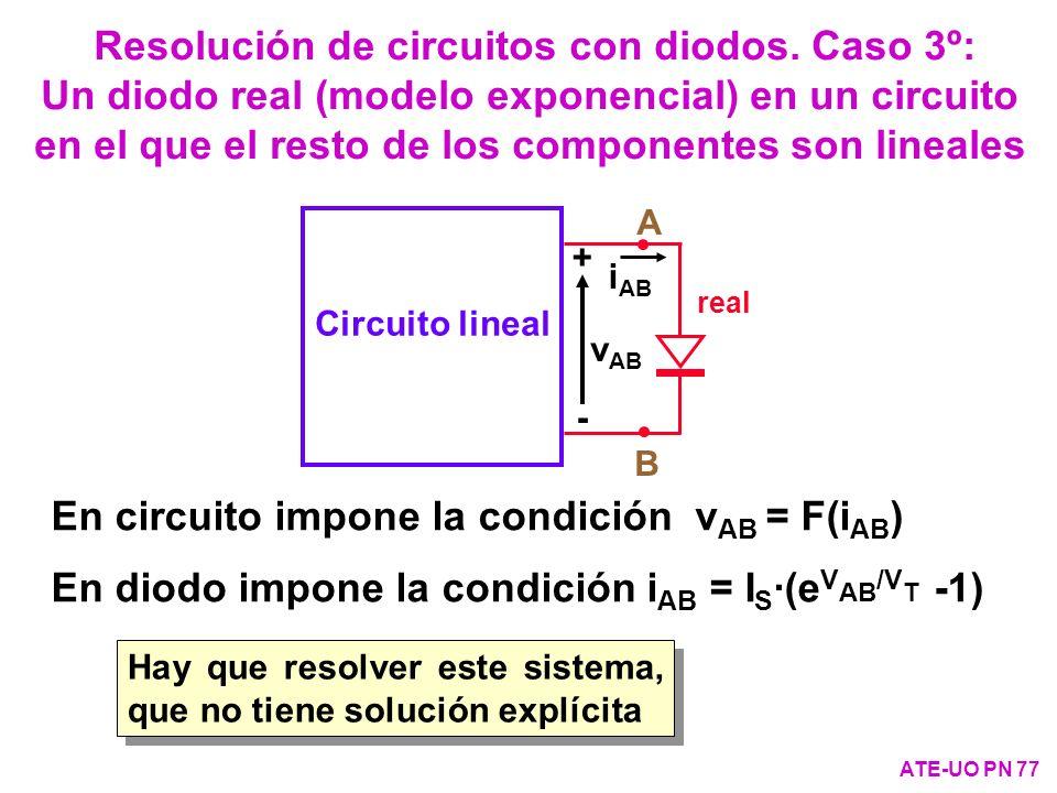 Resolución de circuitos con diodos. Caso 3º: Un diodo real (modelo exponencial) en un circuito en el que el resto de los componentes son lineales ATE-