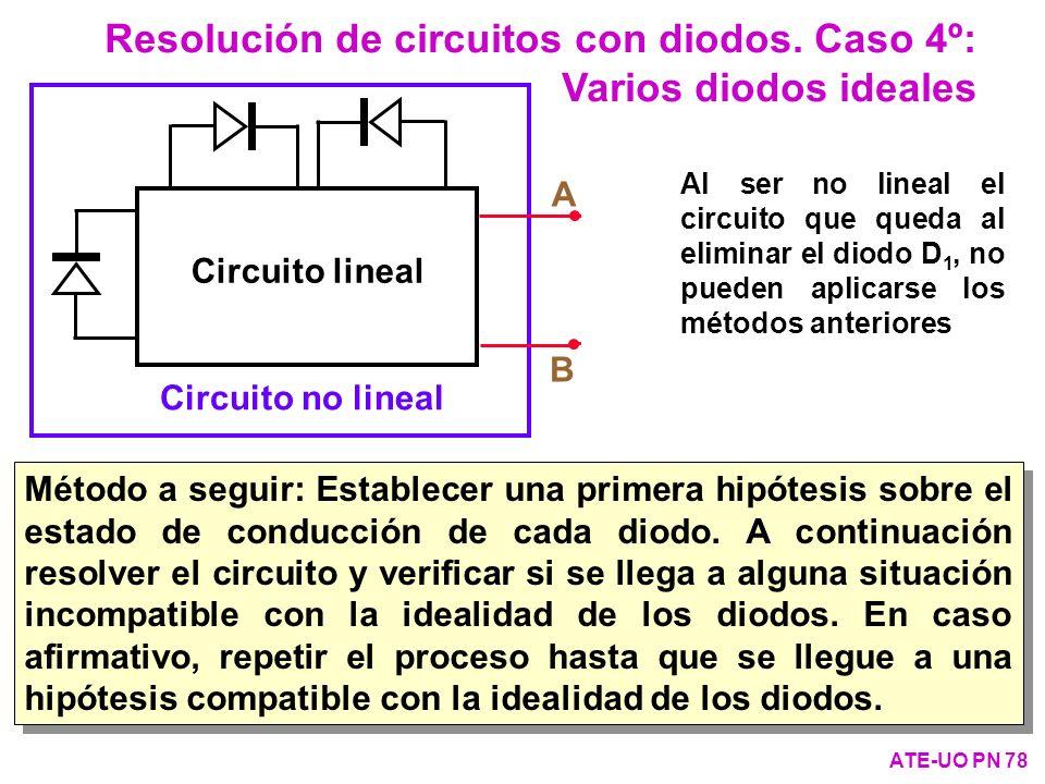 Resolución de circuitos con diodos. Caso 4º: Varios diodos ideales ATE-UO PN 78 Al ser no lineal el circuito que queda al eliminar el diodo D 1, no pu
