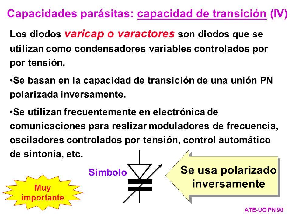 Capacidades parásitas: capacidad de transición (IV) ATE-UO PN 90 Muy importante Los diodos varicap o varactores son diodos que se utilizan como conden