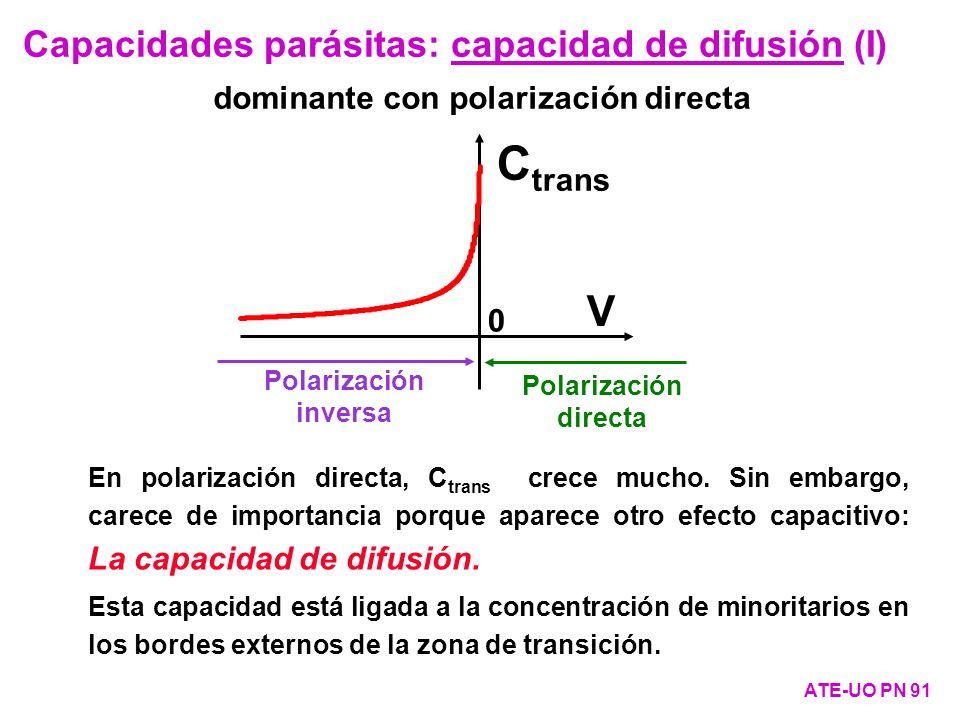 Capacidades parásitas: capacidad de difusión (I) ATE-UO PN 91 dominante con polarización directa Polarización inversa Polarización directa En polariza