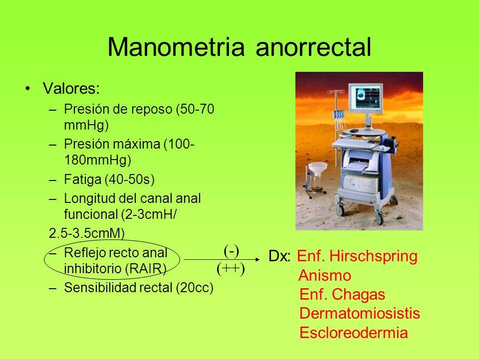 Manometria anorrectal Valores: –Presión de reposo (50-70 mmHg) –Presión máxima (100- 180mmHg) –Fatiga (40-50s) –Longitud del canal anal funcional (2-3