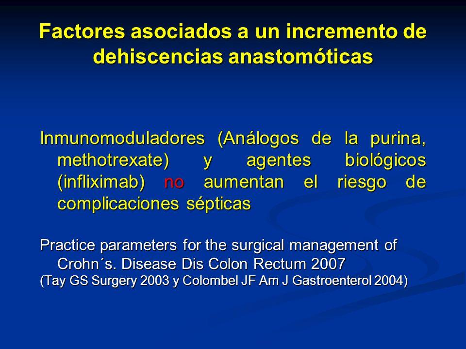 Factores asociados a un incremento de dehiscencias anastomóticas Inmunomoduladores (Análogos de la purina, methotrexate) y agentes biológicos (inflixi
