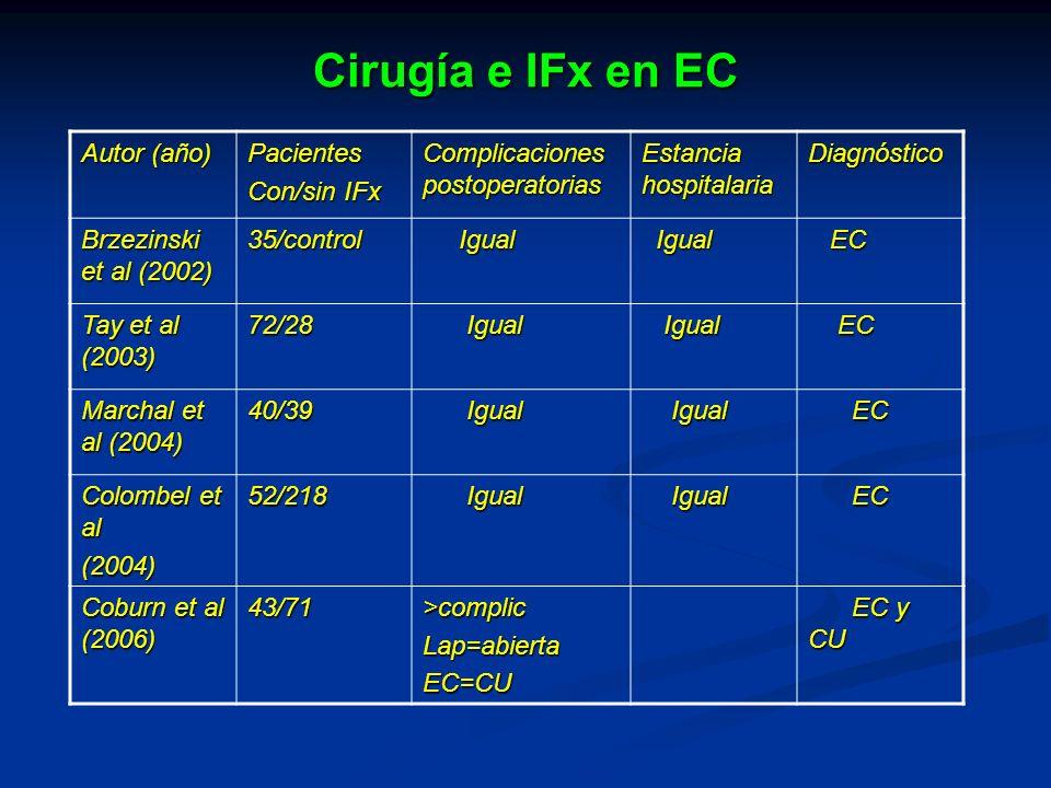 Cirugía e IFx en EC Autor (año) Pacientes Con/sin IFx Complicaciones postoperatorias Estancia hospitalaria Diagnóstico Brzezinski et al (2002) 35/control Igual Igual EC EC Tay et al (2003) 72/28 Igual Igual EC EC Marchal et al (2004) 40/39 Igual Igual EC EC Colombel et al (2004)52/218 Igual Igual EC EC Coburn et al (2006) 43/71>complicLap=abiertaEC=CU EC y CU EC y CU