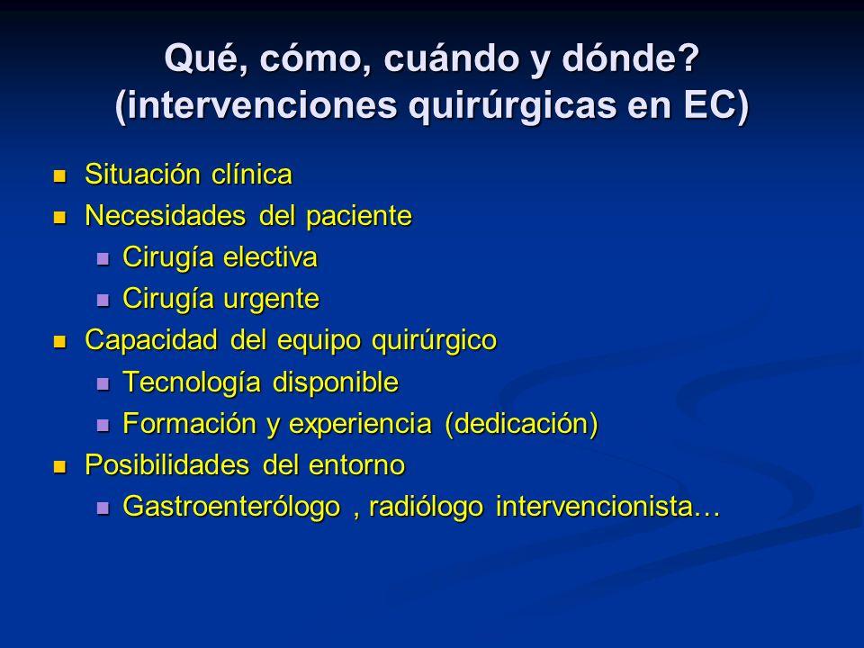 Qué, cómo, cuándo y dónde? (intervenciones quirúrgicas en EC) Situación clínica Situación clínica Necesidades del paciente Necesidades del paciente Ci