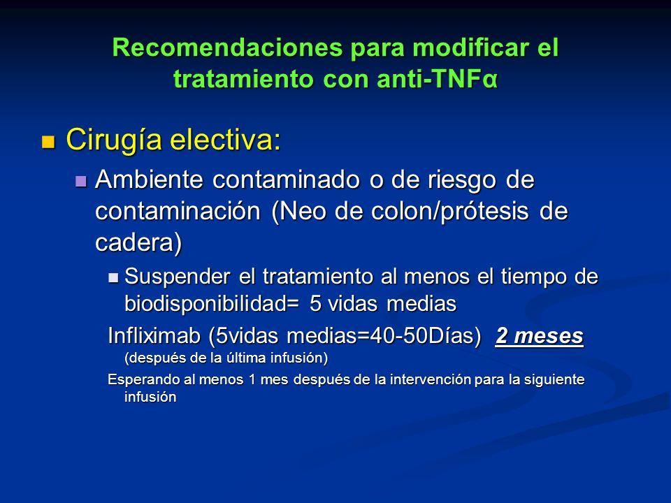 Recomendaciones para modificar el tratamiento con anti-TNFα Cirugía electiva: Cirugía electiva: Ambiente contaminado o de riesgo de contaminación (Neo