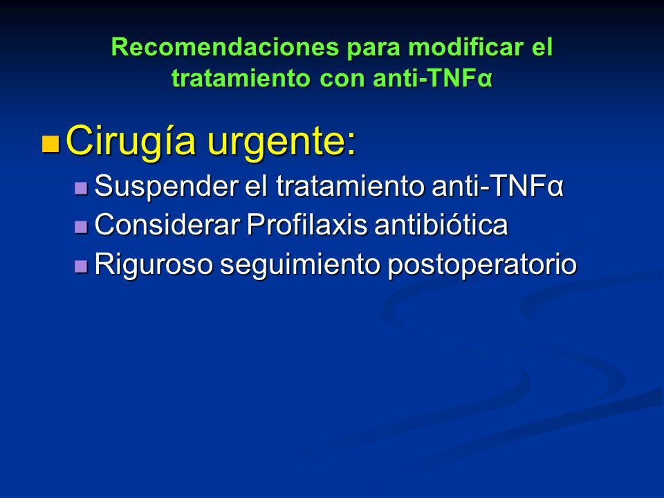 Recomendaciones para modificar el tratamiento con anti-TNFα Cirugía urgente: Cirugía urgente: Suspender el tratamiento anti-TNFα Suspender el tratamie