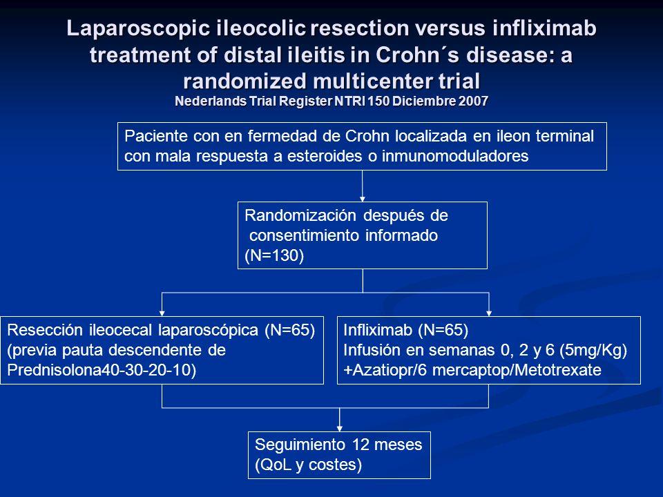 Laparoscopic ileocolic resection versus infliximab treatment of distal ileitis in Crohn´s disease: a randomized multicenter trial Nederlands Trial Reg