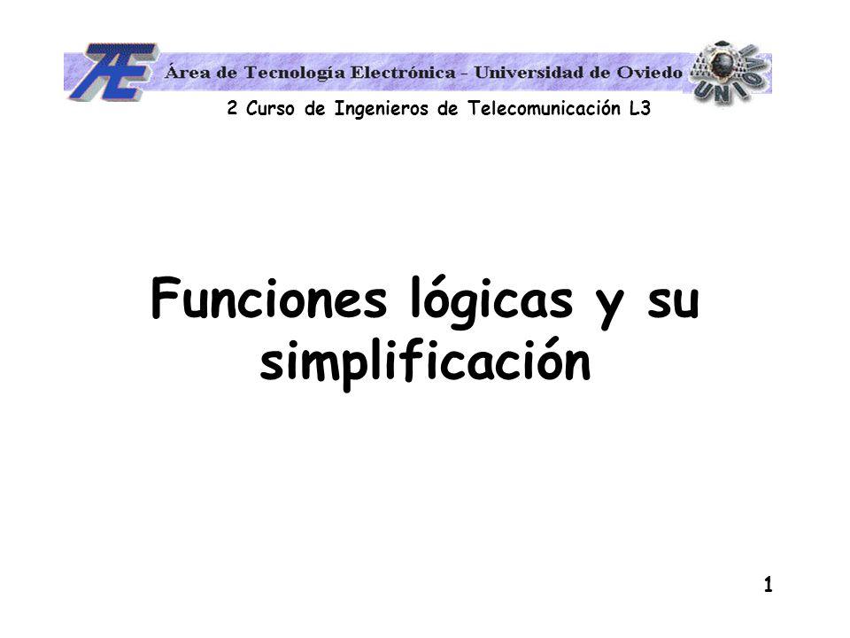 2 Curso de Ingenieros de Telecomunicación L3 12 ABC f(A,B,C) 000 1 0 001 0 1 010 1 2 011 0 3 100 1 4 101 1 5 110 0 6 111 1 7 f(A,B,C)= A·B·C + A·B·C + A·B·C + A·B·C + A·B·C = =( A + B + C )·( A + B + C )·( A + B + C ) = = m 0 + m 2 + m 4 + m 5 + m 7 = M 1 ·M 3 ·M 6