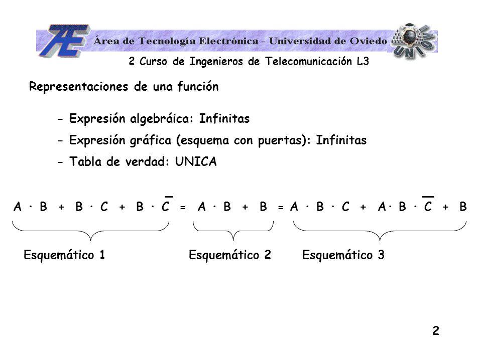 2 Curso de Ingenieros de Telecomunicación L3 3 Dentro de esas infinitas expresiones, destacamos dos que vamos a considerar como estándar: Primera y segunda forma canónicas: 1ª Forma canónica Formada por suma de productos que componen las variables de la función.