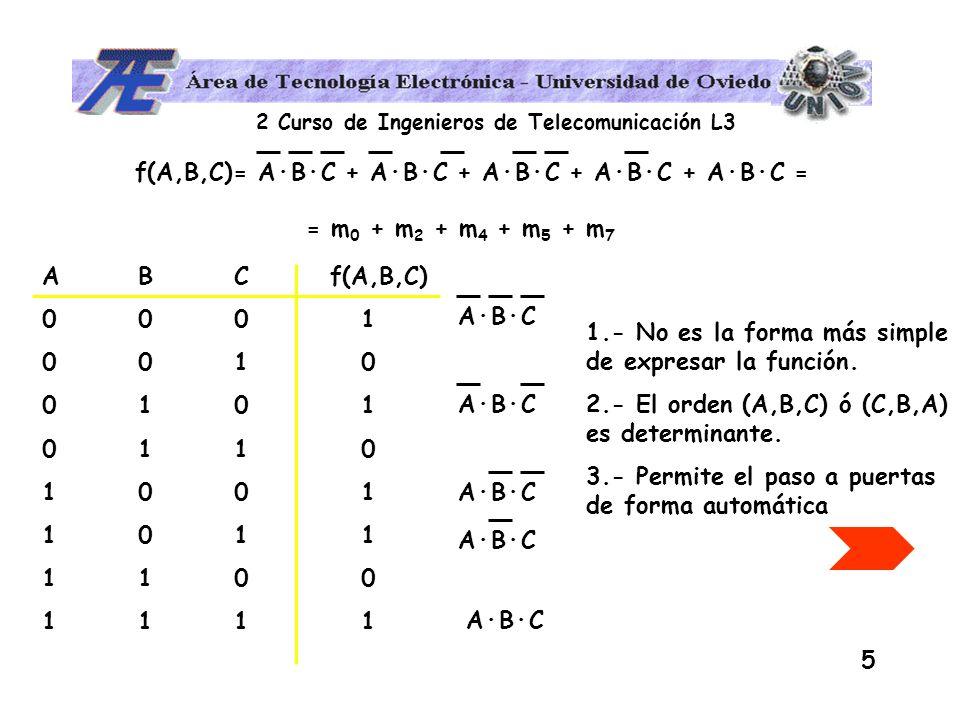 2 Curso de Ingenieros de Telecomunicación L3 16 CONVERSIÓN ENTRE FORMAS CANÓNICAS f(A,B,C)= A·B·C + A·B·C + A·B·C + A·B·C + A·B·C = =( A + B + C )·( A + B + C )·( A + B + C ) = = m 0 + m 2 + m 4 + m 5 + m 7 = M 1 ·M 3 ·M 6 1ª opción: Obtener la tabla de verdad y proceder según los pasos anteriores 2ª opción: Conversión directa; los términos que faltan en la primera (segunda) forma son los que componen la segunda (primera) Ej: 1, 3 y 6 son los que faltan en la primera y son los que componen la segunda forma