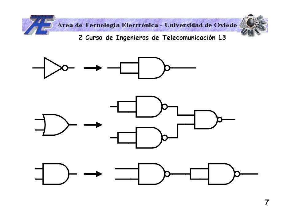 2 Curso de Ingenieros de Telecomunicación L3 18 D C B A 0 0 0 0 0 1 0 0 1 0 0 0 1 1 0 1 0 0 0 1 0 1 1 0 0 1 1 1 1 0 0 0 1 0 0 1 01101001100110100110 f(D,C,B,A) = m 1 + m 2 + m 4 + m 7 + m 8 f(D,C,B,A) = M 0 · M 3 · M 5 · M 6 · M 9
