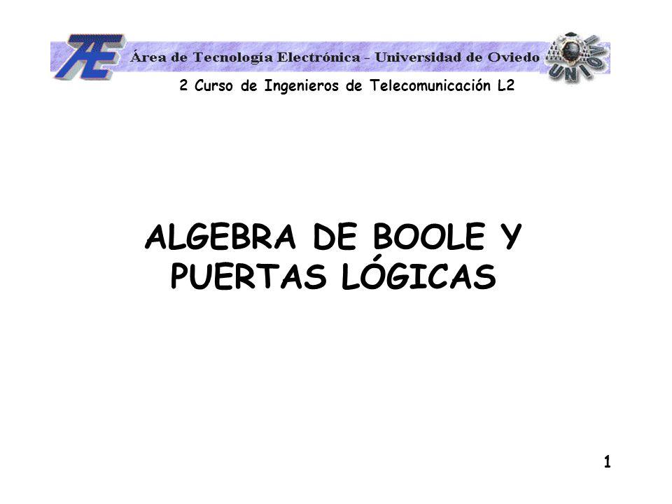 2 Curso de Ingenieros de Telecomunicación L2 2 El Algebra de Boole son las matemáticas de los sistemas digitales Concepto básico: Variable booleana: Solo puede tomar dos valores (0 ó 1) Operaciones básicas (Definición exhaustiva): NegaciónComplemento Adición booleana: 0 + 0 = 0 0 + 1 = 1 1 + 1 = 1 1 + 0 = 1 Multiplicación booleana:0 · 0 = 0 0 · 1 = 0 1 · 1 = 1 1 · 0 = 0
