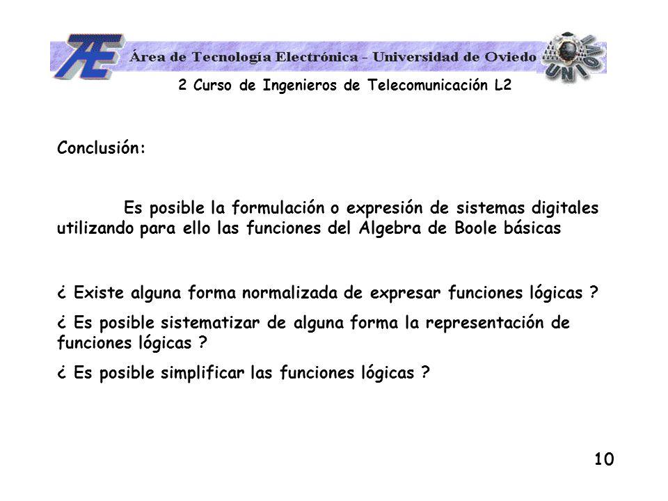 2 Curso de Ingenieros de Telecomunicación L2 10 Conclusión: Es posible la formulación o expresión de sistemas digitales utilizando para ello las funci