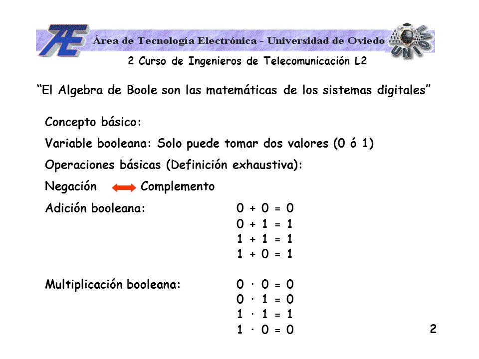 2 Curso de Ingenieros de Telecomunicación L2 3 Leyes del Algebra de Boole - Conmutativa - Asociativa - Distributiva Reglas del Algebra Booleana: A + 0 = AA + 1 = 1A · 0 = 0A · 1 = A A + A = AA + A = 1A · A = AA · A = 0 A = AA + A·B = AA + A·B = A + B ( A + B )·( A + C ) = A +B·C Demostración..