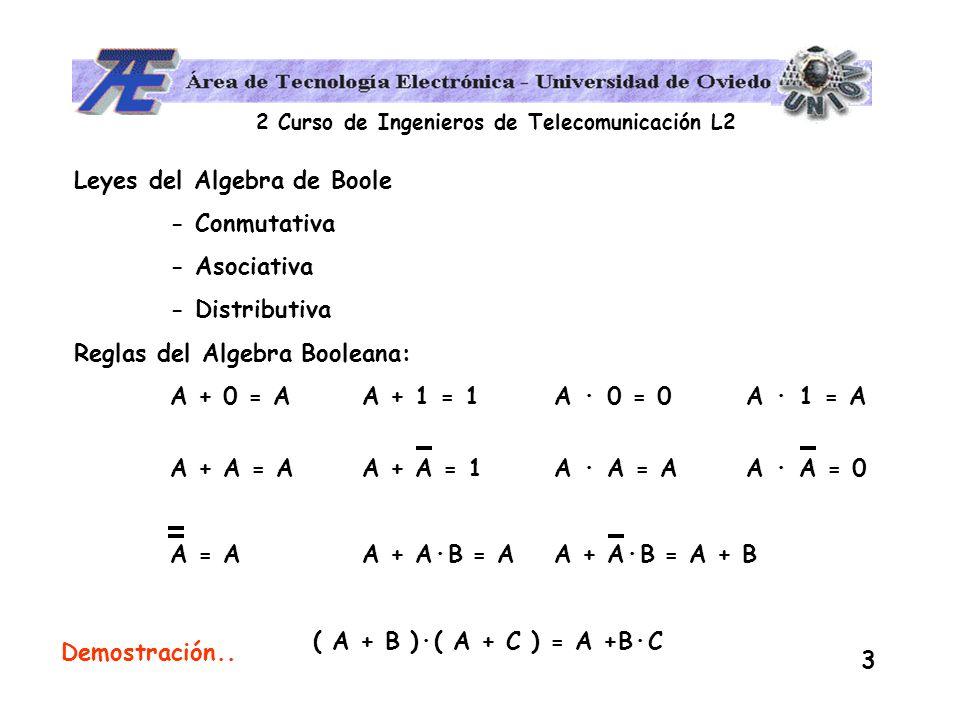 2 Curso de Ingenieros de Telecomunicación L2 3 Leyes del Algebra de Boole - Conmutativa - Asociativa - Distributiva Reglas del Algebra Booleana: A + 0