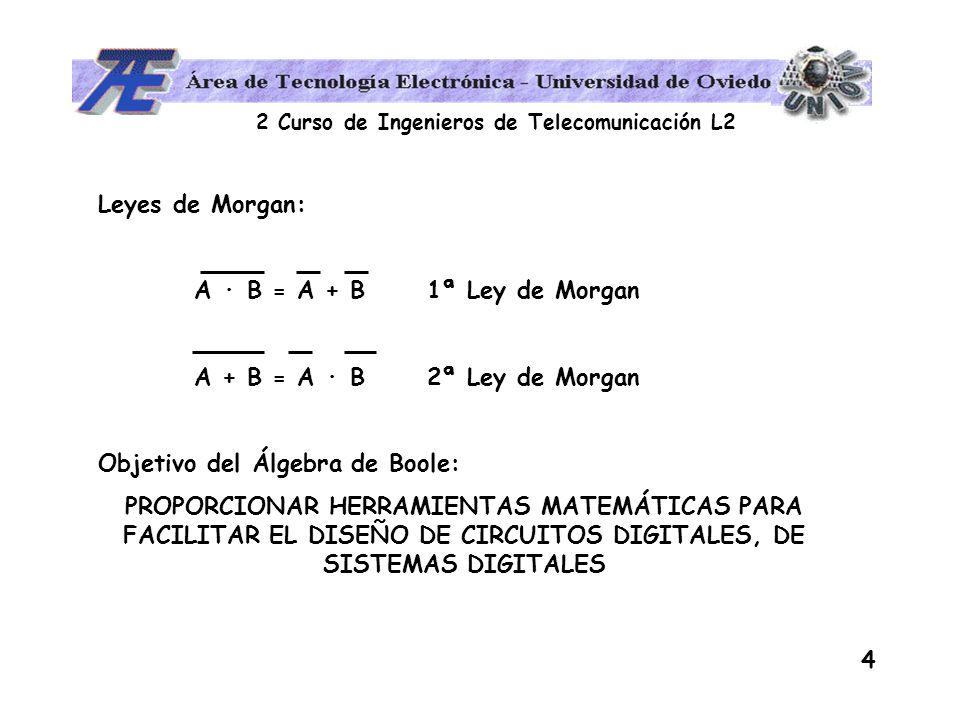 2 Curso de Ingenieros de Telecomunicación L2 4 Leyes de Morgan: A · B = A + B 1ª Ley de Morgan A + B = A · B 2ª Ley de Morgan Objetivo del Álgebra de
