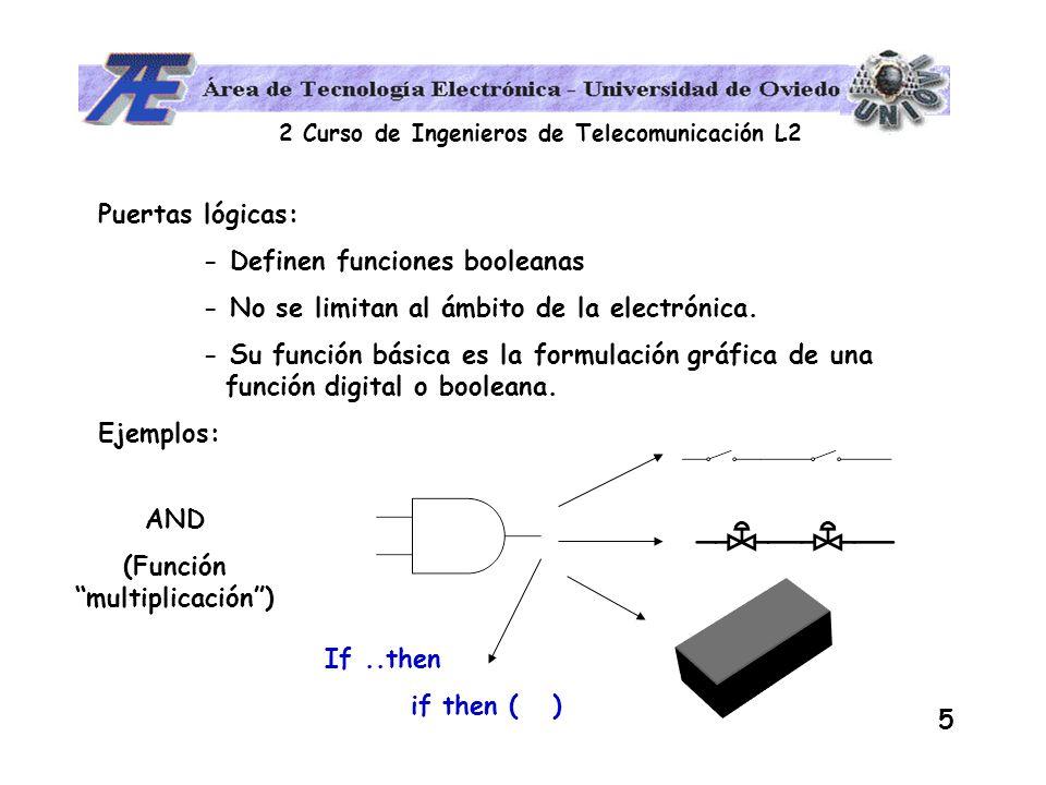 2 Curso de Ingenieros de Telecomunicación L2 6 Puertas lógicas básicas Función NOT Función OR (SUMA) Función AND (MULT.) A ABAB S ABAB S 01100110 A B S 0 0 0 0 1 1 1 0 1 1 1 1 A B S 0 0 0 0 1 0 1 0 0 1 1 1 Tablas de verdad
