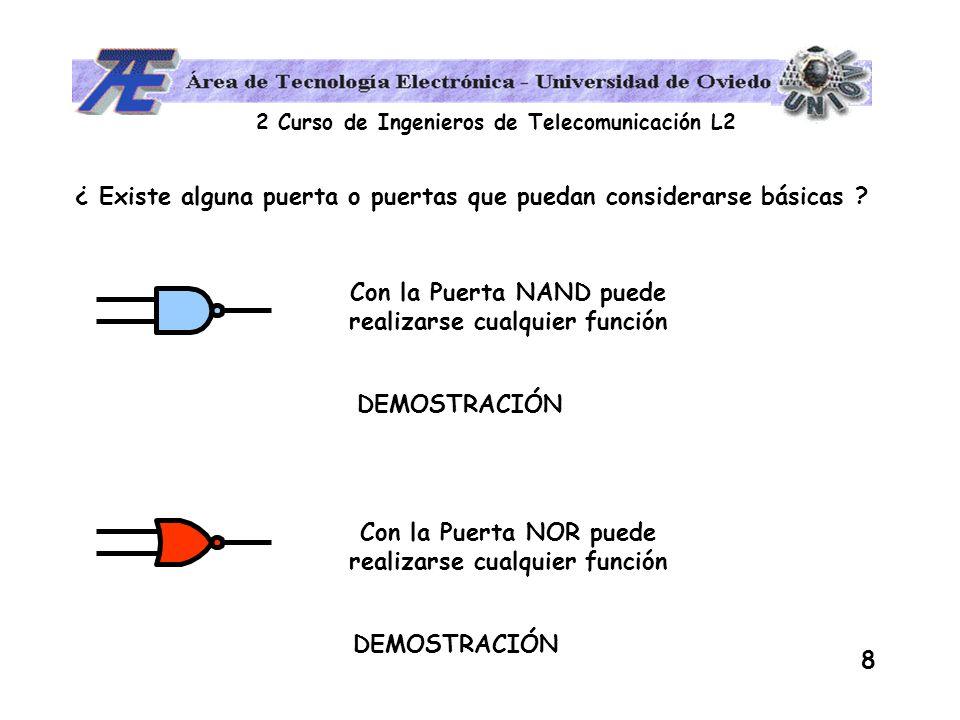 2 Curso de Ingenieros de Telecomunicación L2 9 Conceptos - Algebra de Boole - Funciones lógicas - Puertas básicas - Tabla de Verdad Ejemplos: Formule los siguientes enunciados como funciones lógicas y represéntelas por medio de puertas: Se debe encender la luz cuando se accione el interruptor A, o el B, o el C y no se accione el interruptor D La alarma se debe de activar si estan las puertas cerradas (A y B) y se trata de abrir la ventana C