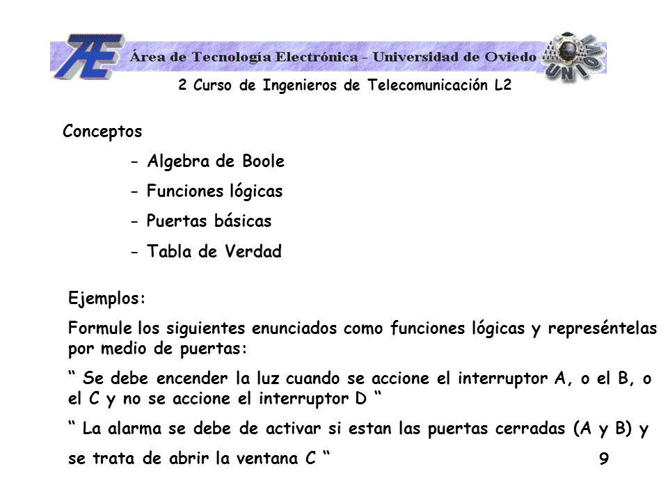 2 Curso de Ingenieros de Telecomunicación L2 9 Conceptos - Algebra de Boole - Funciones lógicas - Puertas básicas - Tabla de Verdad Ejemplos: Formule