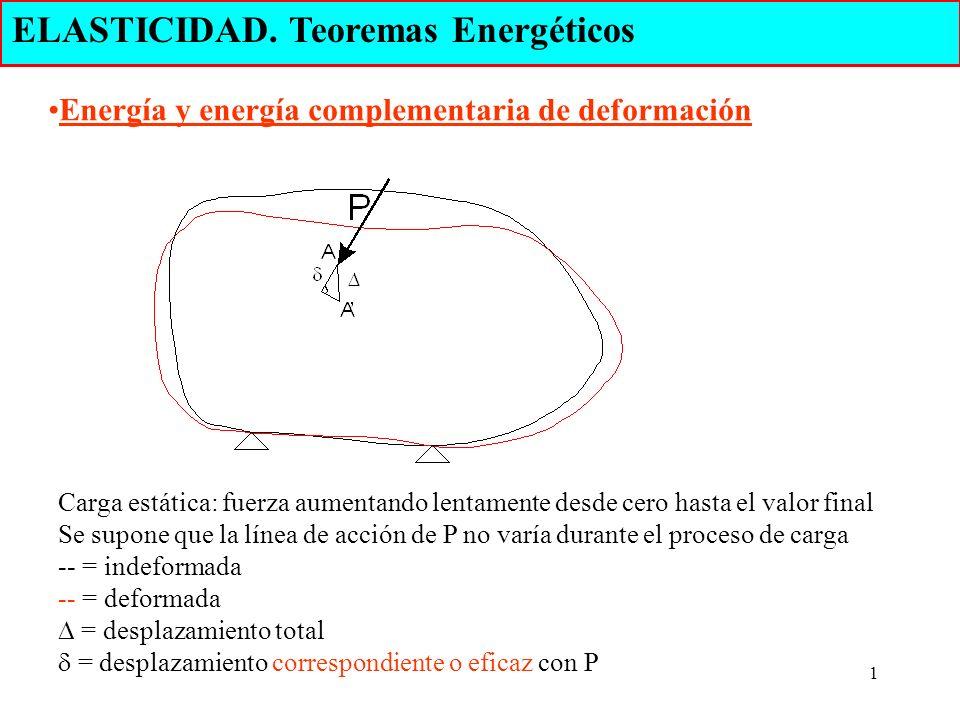 1 ELASTICIDAD. Teoremas Energéticos Energía y energía complementaria de deformación Carga estática: fuerza aumentando lentamente desde cero hasta el v