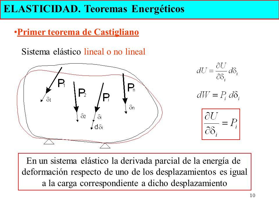 10 ELASTICIDAD. Teoremas Energéticos Primer teorema de Castigliano Sistema elástico lineal o no lineal En un sistema elástico la derivada parcial de l