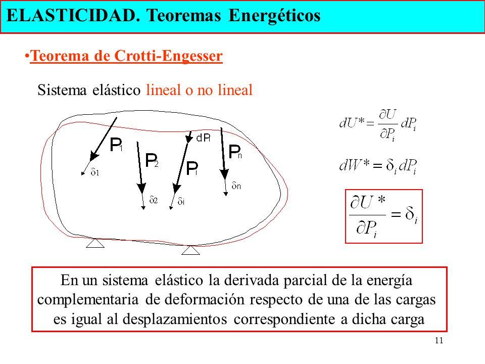 11 ELASTICIDAD. Teoremas Energéticos Teorema de Crotti-Engesser Sistema elástico lineal o no lineal En un sistema elástico la derivada parcial de la e
