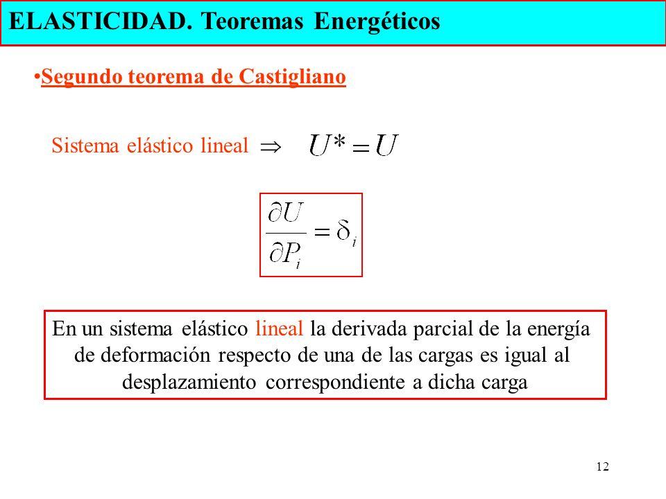12 ELASTICIDAD. Teoremas Energéticos Segundo teorema de Castigliano Sistema elástico lineal En un sistema elástico lineal la derivada parcial de la en