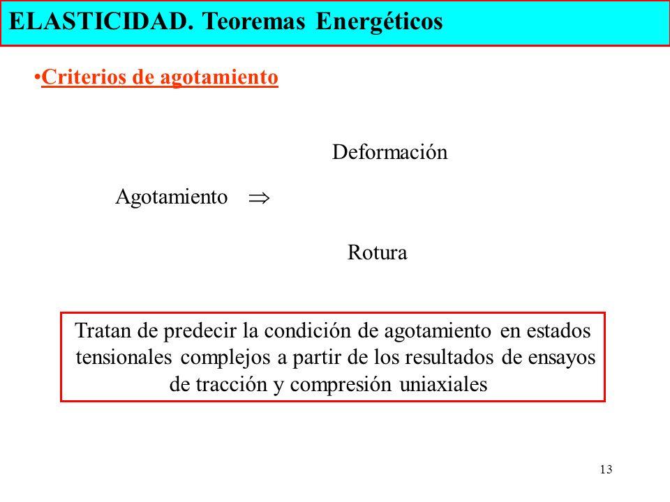 13 ELASTICIDAD. Teoremas Energéticos Criterios de agotamiento Tratan de predecir la condición de agotamiento en estados tensionales complejos a partir